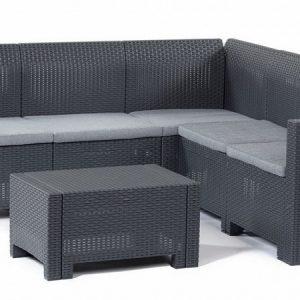 Модульные комплекты мебели